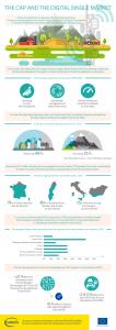 infografia-conectividad-en-el-medio-rural